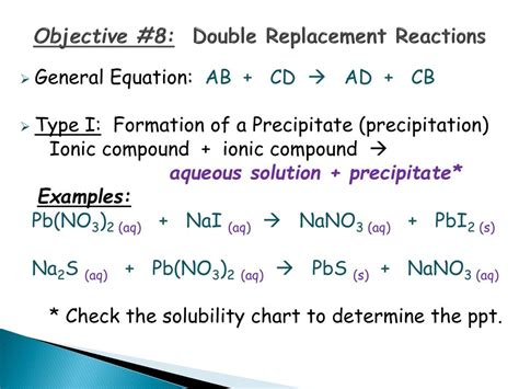 PPT - Chemistry I Honors—Unit 6: Chemical Equations