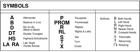Explanation Of The Symbols Used In Keith Rose's Crib Diagram