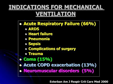 Basic principles of ventilation in the intensive care unit