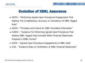 XBRL : how is it affecting auditing financial statements?