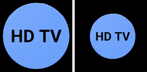 HD TV - Онлайн ТВ Apk Download for Android- Latest version