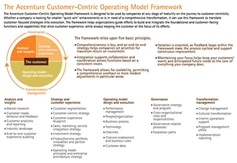 Customer experience: the guide to customer success