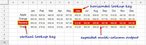 Two-way Lookup and Return Multiple Columns in Google Sheets
