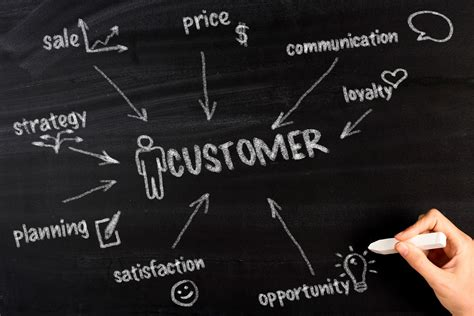 7 Tips for Creating A Successful Customer-Centric Strategy